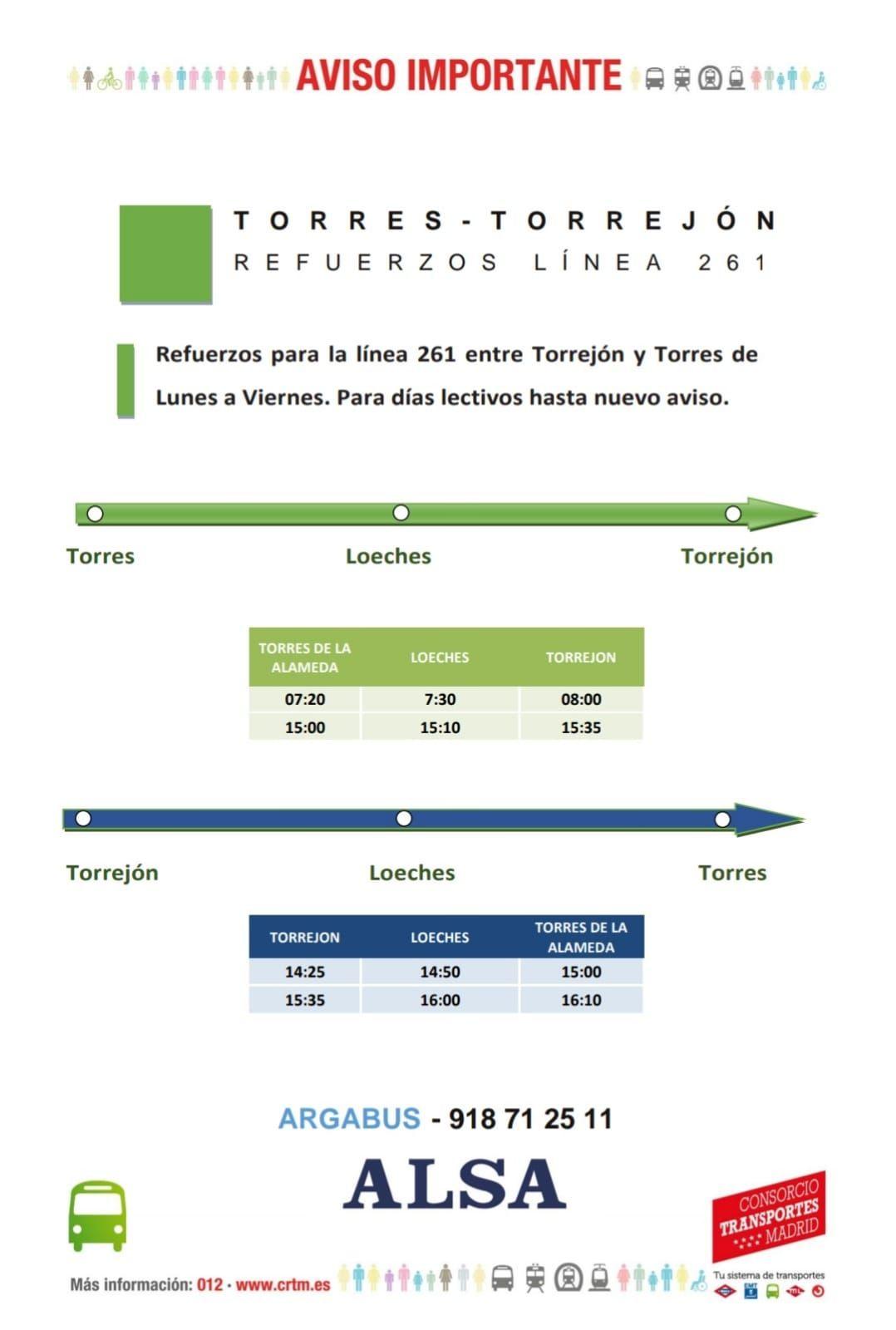 linea_261